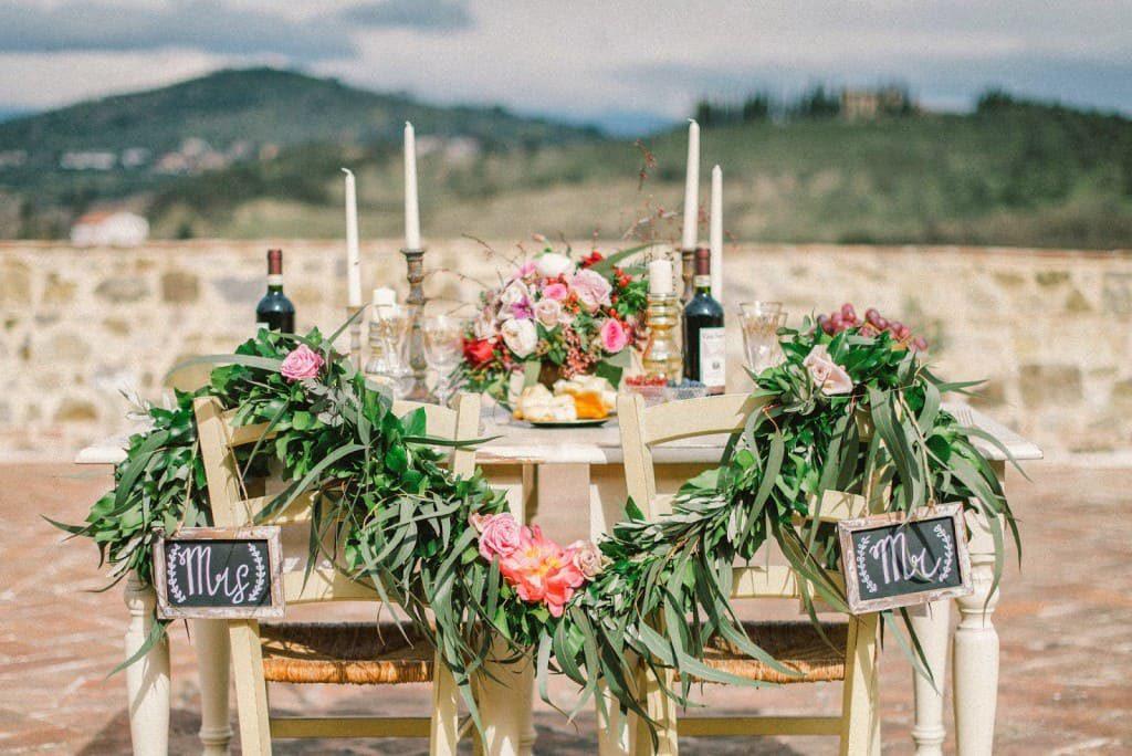 trend wedding 2021
